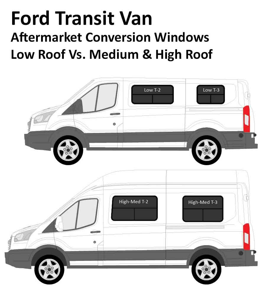 Ford Transit Van Aftermarket Conversion Windows
